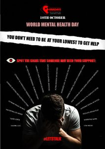 10th October World Mental Health Day 2019.